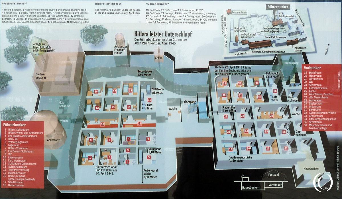 The Führerbunker under the Reich's Chancellery